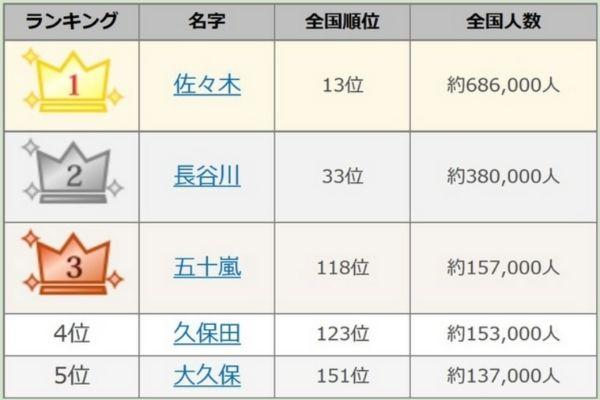 佐々木宏の迷惑メールって何?詐欺っぽい内容がヤバすぎる!-6
