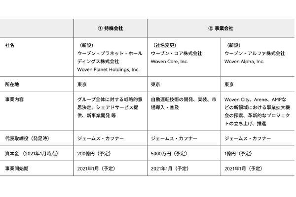 豊田大輔の年収は1億超え!?元レーサーで現在では副社長の経歴がすごい!