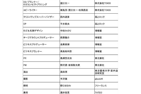 株式会社TOKIOの求人募集は?すでに一緒に働いている人も!?-6
