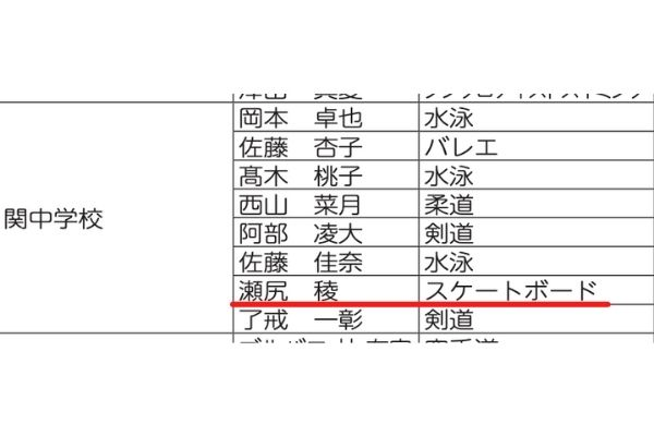 瀬尻稜,関中学校